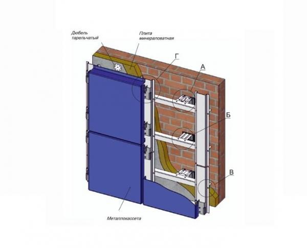 Горизонтально-вертикальное крепление для металлокассет